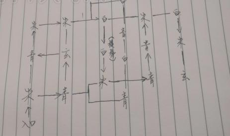 《神舞幻想》四灵阵地图分享 四灵阵怎么走?
